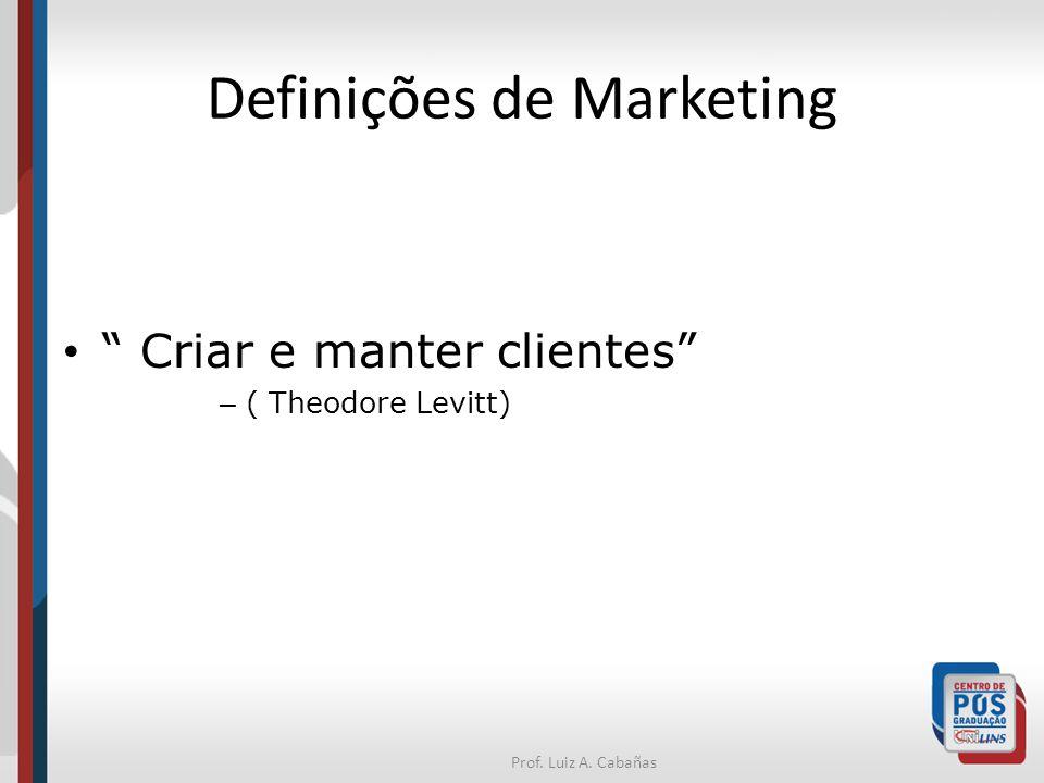 Prof. Luiz A. Cabañas Definições de Marketing Criar e manter clientes – ( Theodore Levitt)
