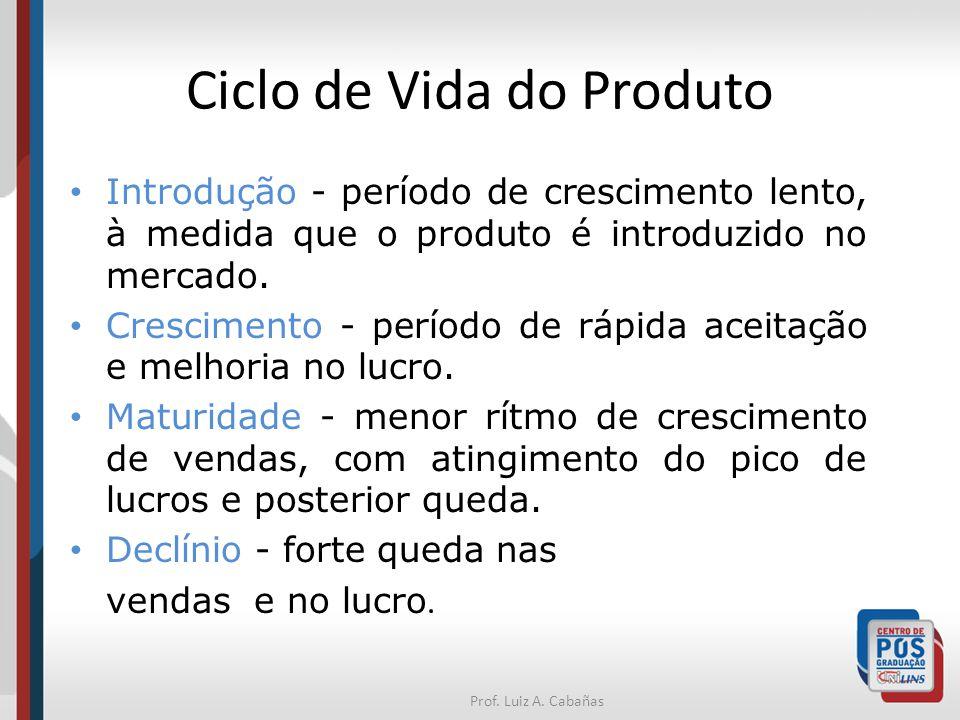 Prof.Luiz A.