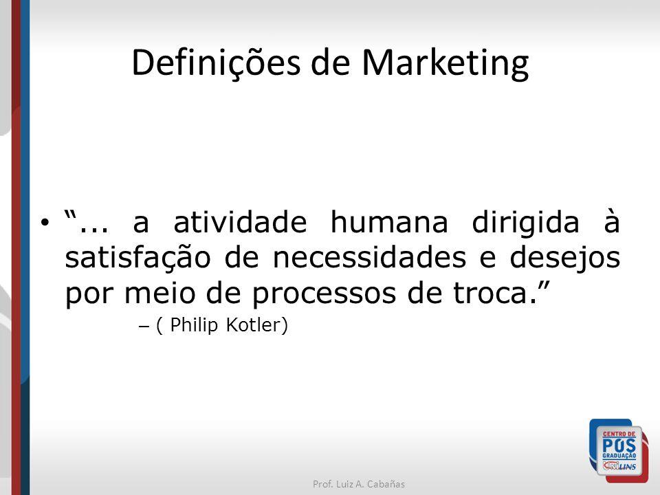 Prof.Luiz A. Cabañas Definições de Marketing ...