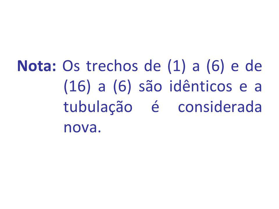 Nota: Os trechos de (1) a (6) e de (16) a (6) são idênticos e a tubulação é considerada nova.