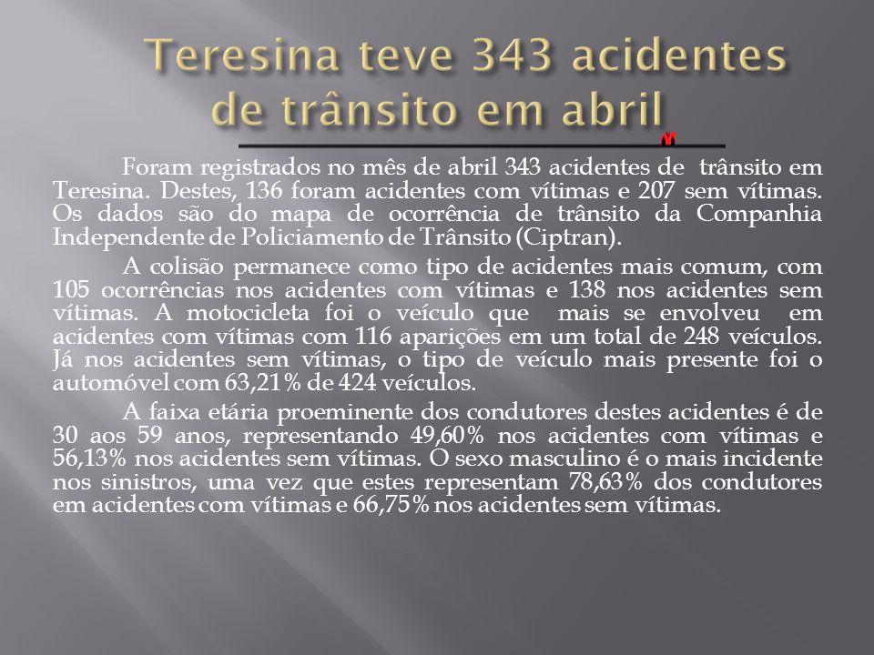 Foram registrados no mês de abril 343 acidentes de trânsito em Teresina. Destes, 136 foram acidentes com vítimas e 207 sem vítimas. Os dados são do ma