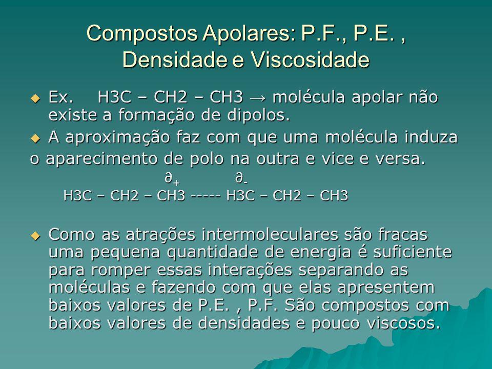 Compostos Apolares: P.F., P.E., Densidade e Viscosidade  Ex. H3C – CH2 – CH3 → molécula apolar não existe a formação de dipolos.  A aproximação faz