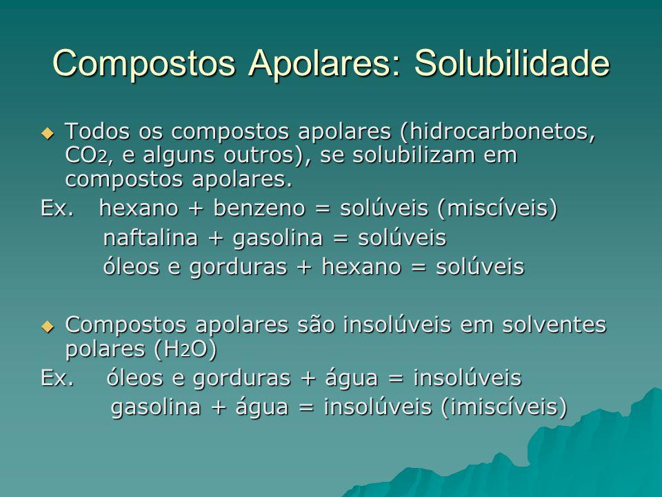 Compostos Apolares: Solubilidade  Todos os compostos apolares (hidrocarbonetos, CO 2, e alguns outros), se solubilizam em compostos apolares. Ex. hex