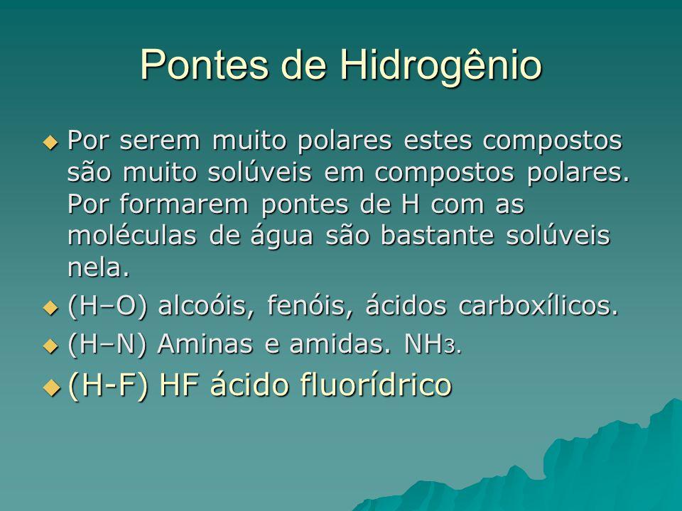 Pontes de Hidrogênio  Por serem muito polares estes compostos são muito solúveis em compostos polares. Por formarem pontes de H com as moléculas de á
