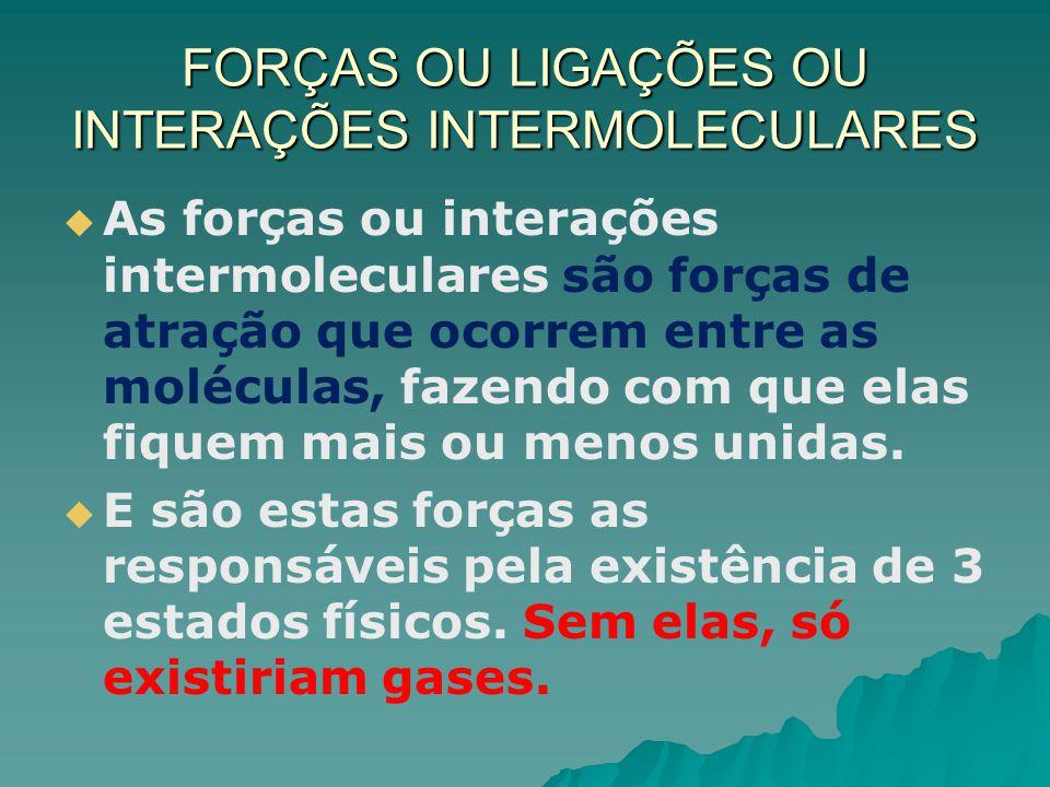 FORÇAS OU LIGAÇÕES OU INTERAÇÕES INTERMOLECULARES   As forças ou interações intermoleculares são forças de atração que ocorrem entre as moléculas, f