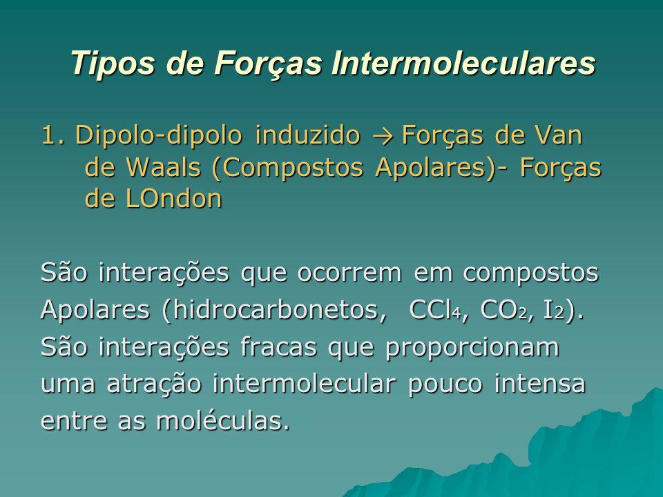 Tipos de Forças Intermoleculares 1. Dipolo-dipolo induzido → Forças de Van de Waals (Compostos Apolares)- Forças de LOndon São interações que ocorrem