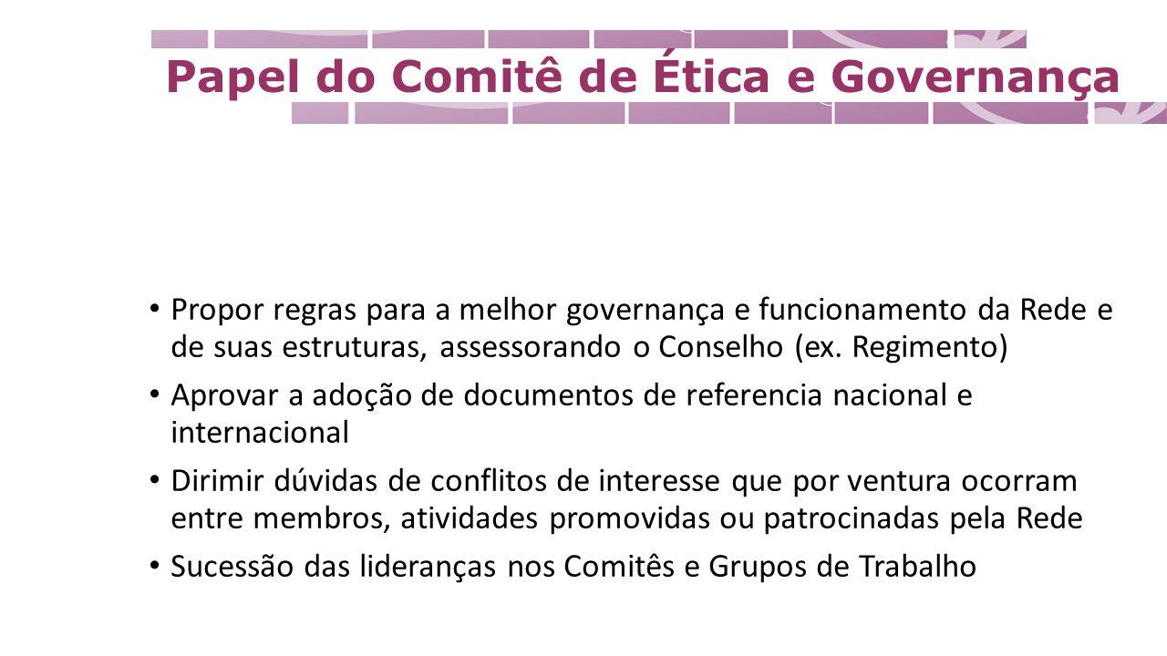 Papel do Comitê de Ética e Governança Propor regras para a melhor governança e funcionamento da Rede e de suas estruturas, assessorando o Conselho (ex.