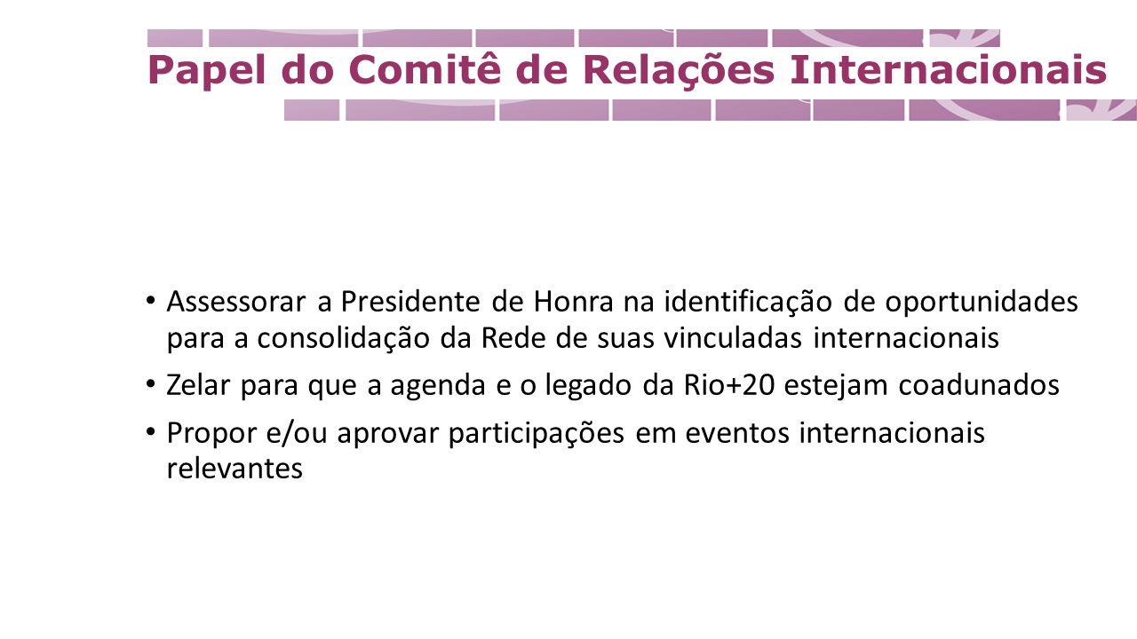 Papel do Comitê de Relações Internacionais Assessorar a Presidente de Honra na identificação de oportunidades para a consolidação da Rede de suas vinculadas internacionais Zelar para que a agenda e o legado da Rio+20 estejam coadunados Propor e/ou aprovar participações em eventos internacionais relevantes