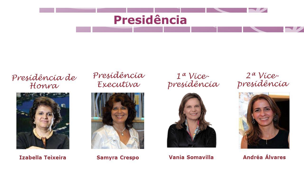 Presidência Presidência de Honra Presidência Executiva 1ª Vice- presidência 2ª Vice- presidência Izabella TeixeiraSamyra Crespo Vania SomavillaAndréa Álvares