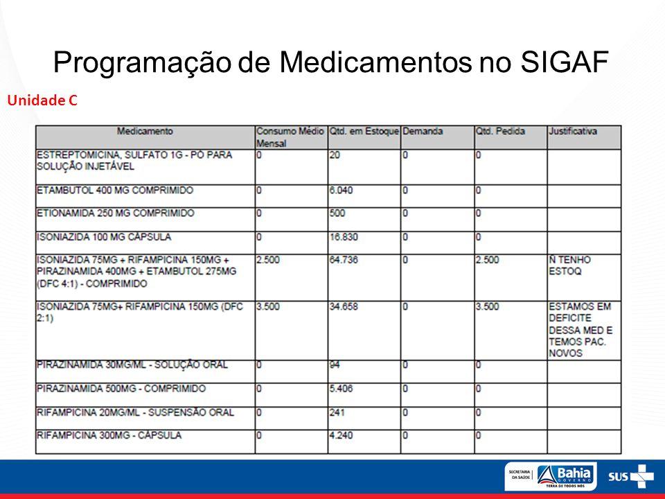 Programação de Medicamentos no SIGAF Unidade C