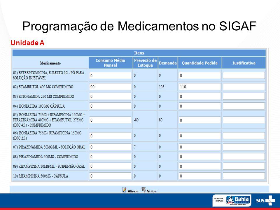 Programação de Medicamentos no SIGAF Unidade A