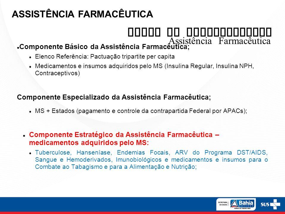Componente Básico da Assistência Farmacêutica; Elenco Referência: Pactuação tripartite per capita Medicamentos e insumos adquiridos pelo MS (Insulina