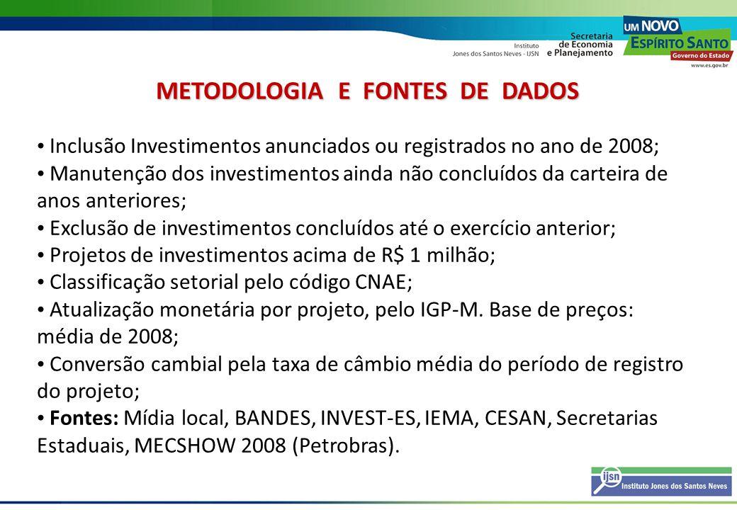 METODOLOGIA E FONTES DE DADOS METODOLOGIA E FONTES DE DADOS Inclusão Investimentos anunciados ou registrados no ano de 2008; Manutenção dos investimen