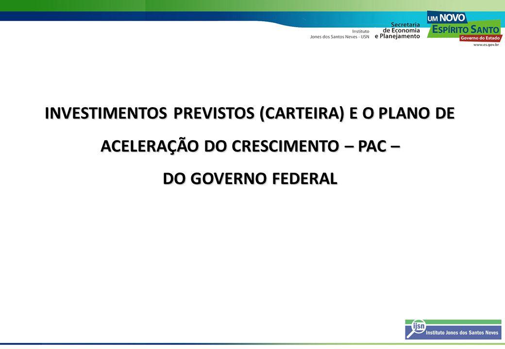 INVESTIMENTOS PREVISTOS (CARTEIRA) E O PLANO DE ACELERAÇÃO DO CRESCIMENTO – PAC – DO GOVERNO FEDERAL