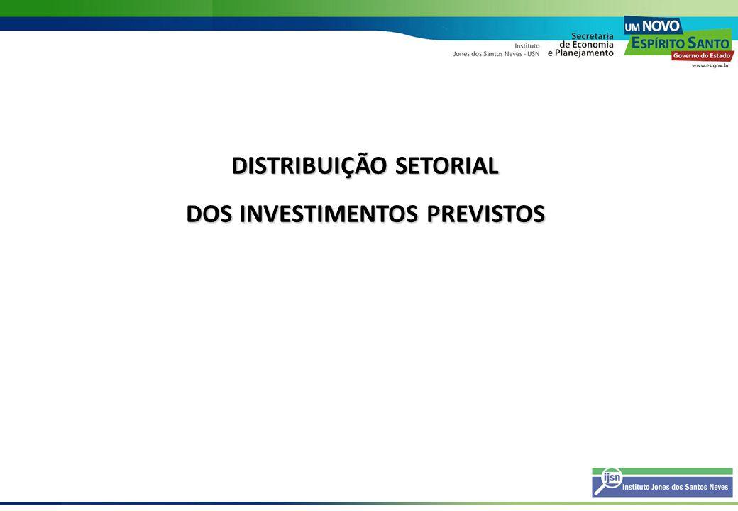DISTRIBUIÇÃO SETORIAL DOS INVESTIMENTOS PREVISTOS