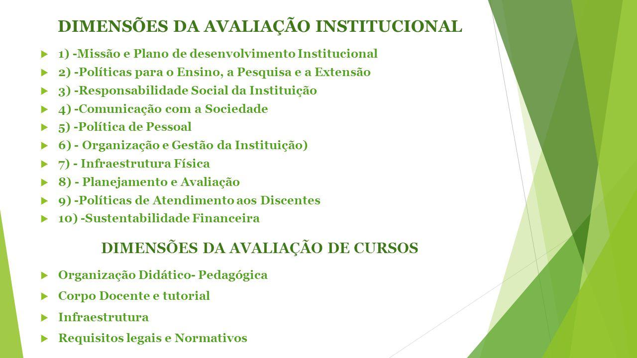 DIMENSÕES DA AVALIAÇÃO INSTITUCIONAL  1) -Missão e Plano de desenvolvimento Institucional  2) -Políticas para o Ensino, a Pesquisa e a Extensão  3) -Responsabilidade Social da Instituição  4) -Comunicação com a Sociedade  5) -Política de Pessoal  6) - Organização e Gestão da Instituição)  7) - Infraestrutura Física  8) - Planejamento e Avaliação  9) -Políticas de Atendimento aos Discentes  10) -Sustentabilidade Financeira DIMENSÕES DA AVALIAÇÃO DE CURSOS  Organização Didático- Pedagógica  Corpo Docente e tutorial  Infraestrutura  Requisitos legais e Normativos