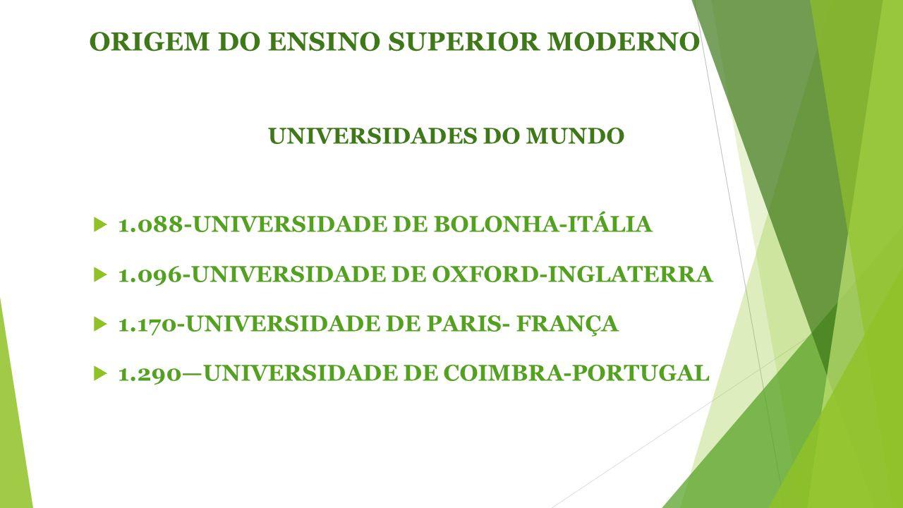 ORIGEM DO ENSINO SUPERIOR MODERNO UNIVERSIDADES DO MUNDO  1.088-UNIVERSIDADE DE BOLONHA-ITÁLIA  1.096-UNIVERSIDADE DE OXFORD-INGLATERRA  1.170-UNIVERSIDADE DE PARIS- FRANÇA  1.290—UNIVERSIDADE DE COIMBRA-PORTUGAL