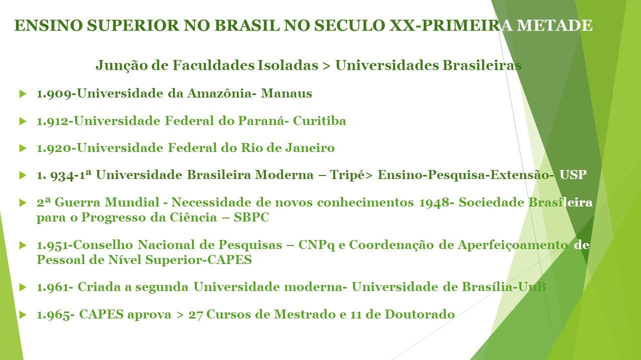 PÓS GRADUAÇÃO NO BRASIL - CURSOS PÓS GRADUAÇÃO NO BRASIL – CURSOS SAÚDE FONTE- CAPES/MEC – 2.006