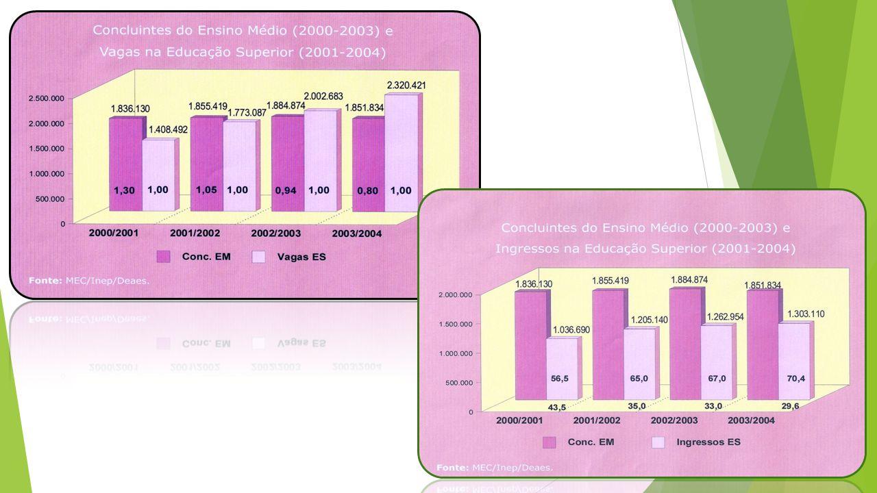 DISTRIBUIÇÃO DOS DIFERENTES TIPOS DE REGIMES DE TRABALHO - 2011