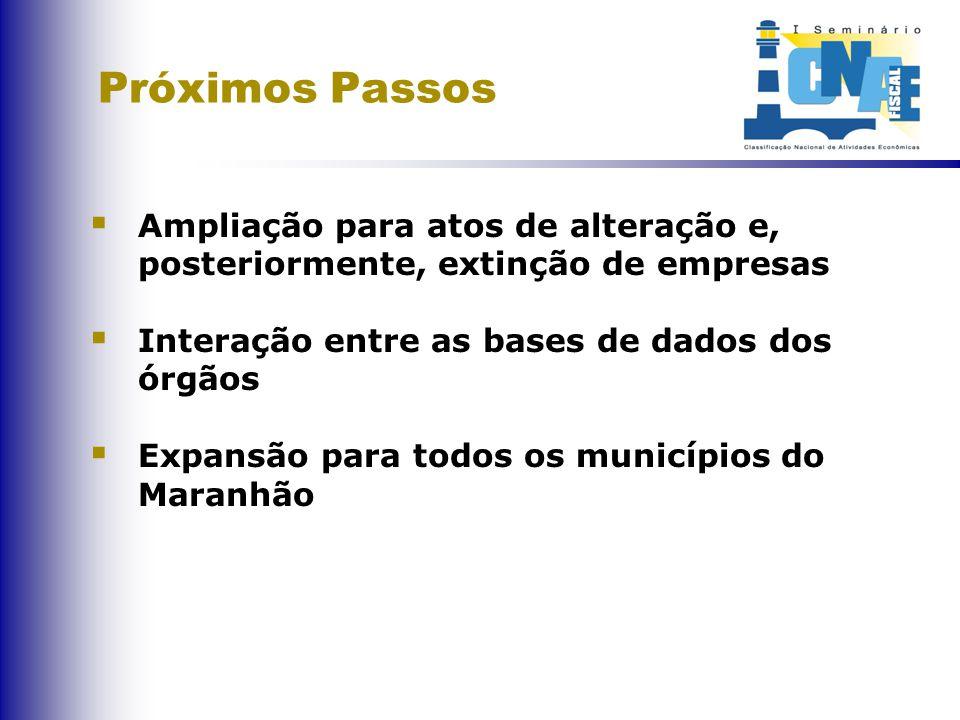 Próximos Passos  Ampliação para atos de alteração e, posteriormente, extinção de empresas  Interação entre as bases de dados dos órgãos  Expansão para todos os municípios do Maranhão