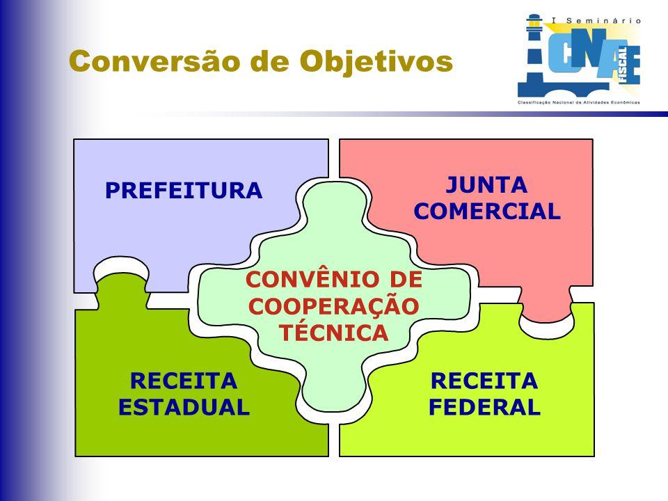 CONVÊNIO DE COOPERAÇÃO TÉCNICA JUNTA COMERCIAL RECEITA FEDERAL RECEITA ESTADUAL PREFEITURA Conversão de Objetivos