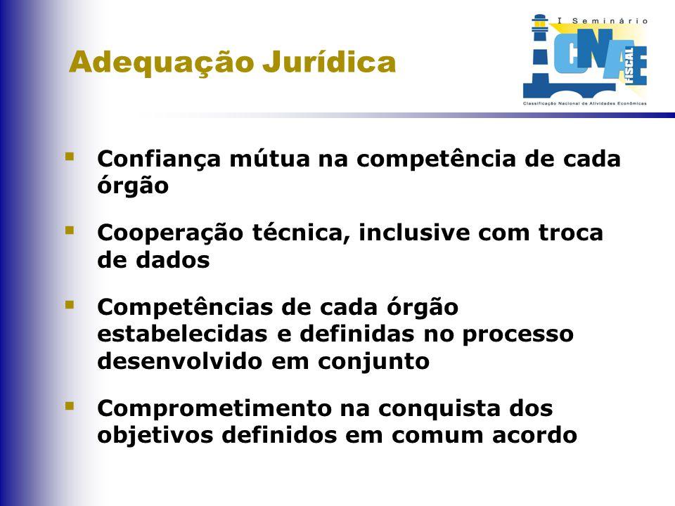 Adequação Jurídica  Confiança mútua na competência de cada órgão  Cooperação técnica, inclusive com troca de dados  Competências de cada órgão estabelecidas e definidas no processo desenvolvido em conjunto  Comprometimento na conquista dos objetivos definidos em comum acordo