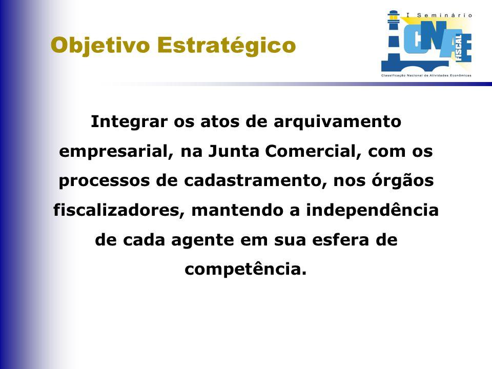 Objetivo Estratégico Integrar os atos de arquivamento empresarial, na Junta Comercial, com os processos de cadastramento, nos órgãos fiscalizadores, mantendo a independência de cada agente em sua esfera de competência.
