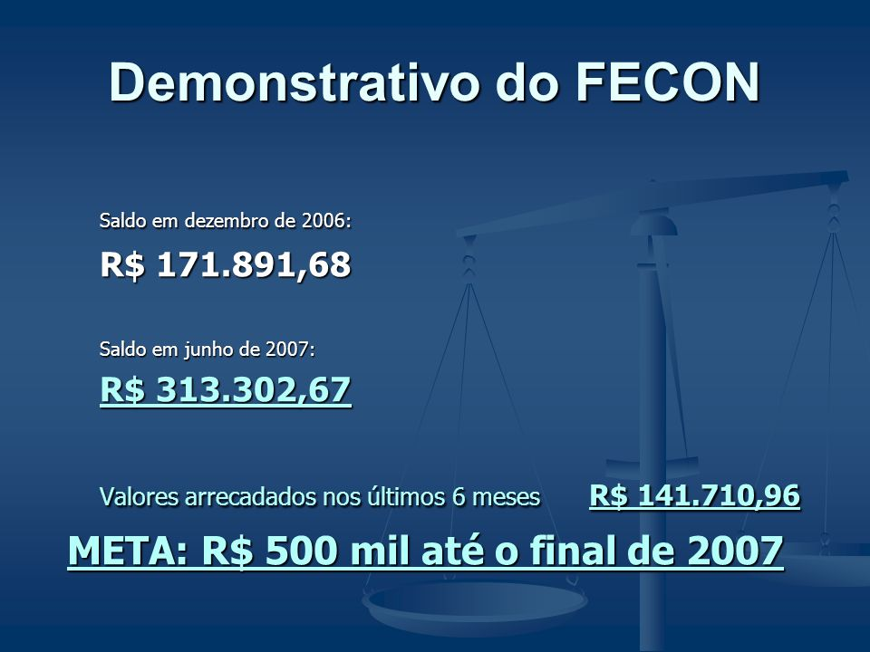 Demonstrativo do FECON Saldo em dezembro de 2006: R$ 171.891,68 Saldo em junho de 2007: R$ 313.302,67 Valores arrecadados nos últimos 6 meses R$ 141.710,96 META: R$ 500 mil até o final de 2007