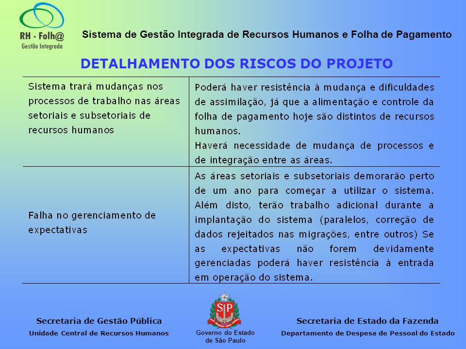 Secretaria de Gestão Pública Unidade Central de Recursos Humanos Secretaria de Estado da Fazenda Departamento de Despesa de Pessoal do Estado Sistema de Gestão Integrada de Recursos Humanos e Folha de Pagamento Governo do Estado de São Paulo DETALHAMENTO DOS RISCOS DO PROJETO