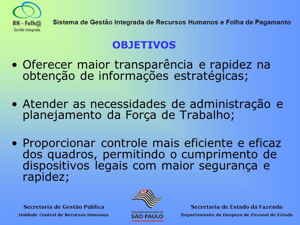 Secretaria de Gestão Pública Unidade Central de Recursos Humanos Secretaria de Estado da Fazenda Departamento de Despesa de Pessoal do Estado Sistema