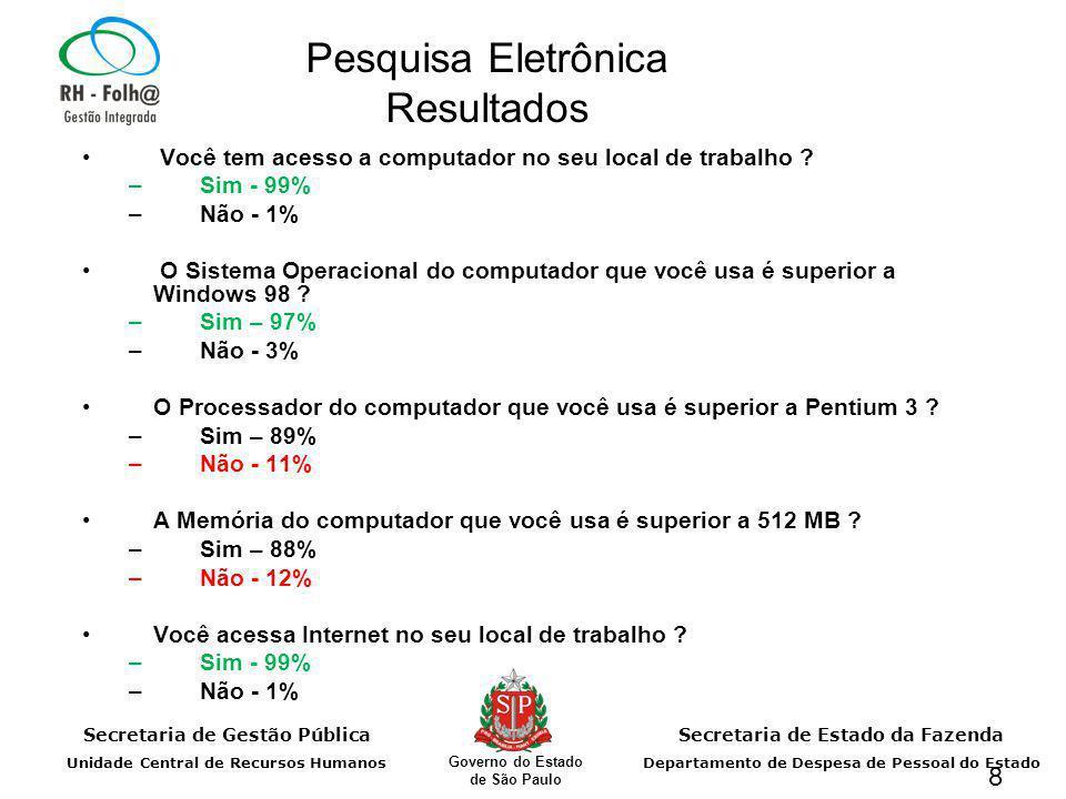 Secretaria de Gestão Pública Unidade Central de Recursos Humanos Secretaria de Estado da Fazenda Departamento de Despesa de Pessoal do Estado Governo do Estado de São Paulo 8 Você tem acesso a computador no seu local de trabalho .