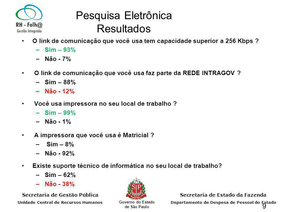 Secretaria de Gestão Pública Unidade Central de Recursos Humanos Secretaria de Estado da Fazenda Departamento de Despesa de Pessoal do Estado Governo do Estado de São Paulo 9 Pesquisa Eletrônica Resultados O link de comunicação que você usa tem capacidade superior a 256 Kbps .