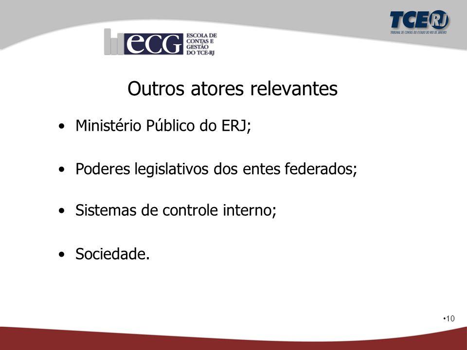 10 Outros atores relevantes Ministério Público do ERJ; Poderes legislativos dos entes federados; Sistemas de controle interno; Sociedade.