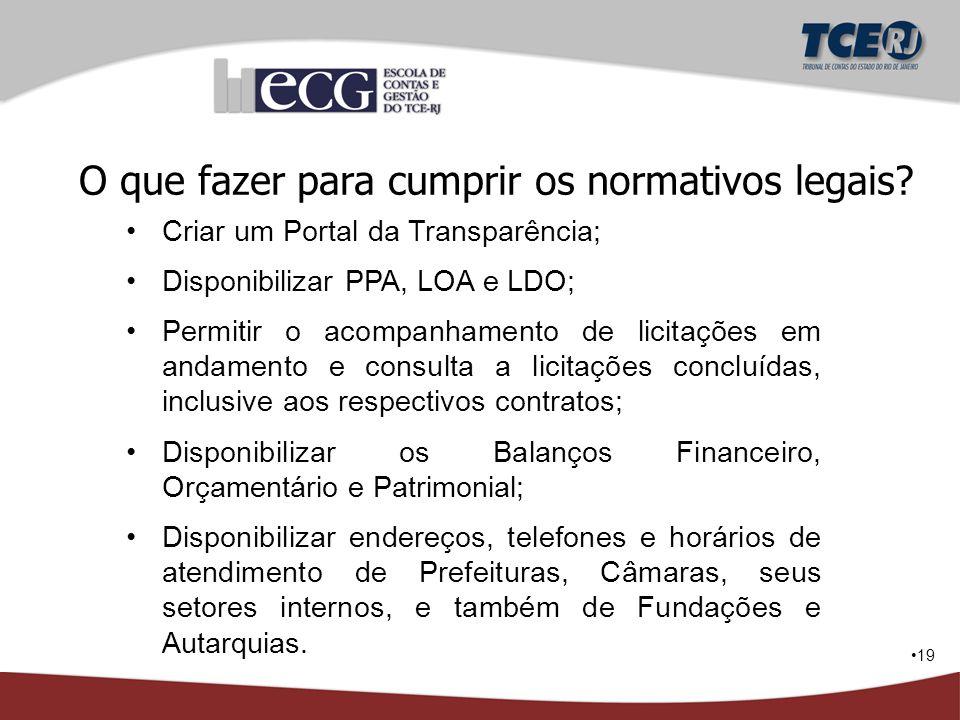 19 O que fazer para cumprir os normativos legais? Criar um Portal da Transparência; Disponibilizar PPA, LOA e LDO; Permitir o acompanhamento de licita