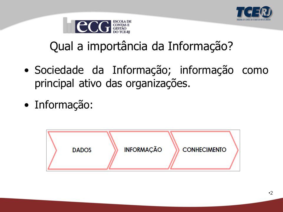 2 Qual a importância da Informação? Sociedade da Informação; informação como principal ativo das organizações. Informação: