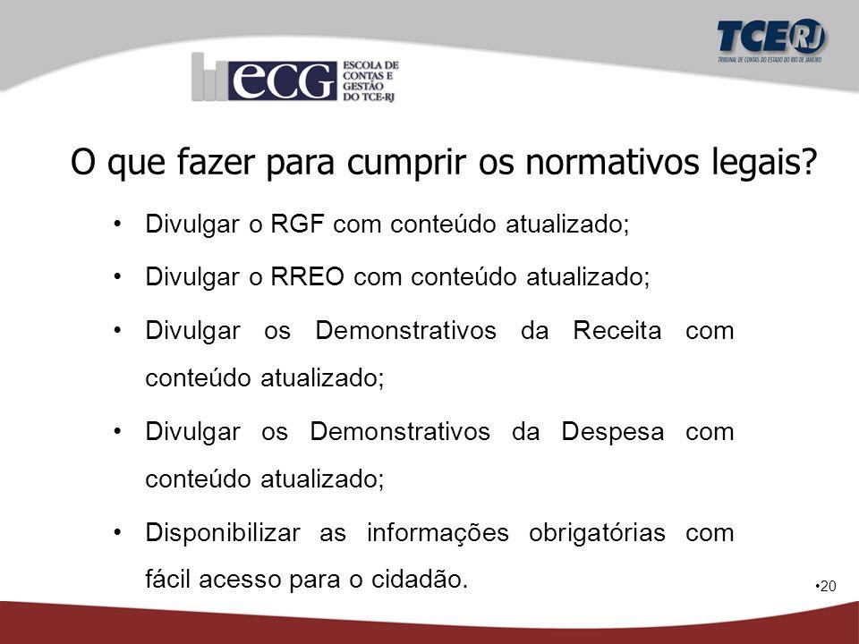 20 O que fazer para cumprir os normativos legais? Divulgar o RGF com conteúdo atualizado; Divulgar o RREO com conteúdo atualizado; Divulgar os Demonst