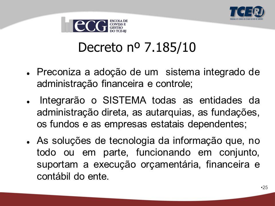 25 Decreto nº 7.185/10 ● Preconiza a adoção de um sistema integrado de administração financeira e controle; ● Integrarão o SISTEMA todas as entidades