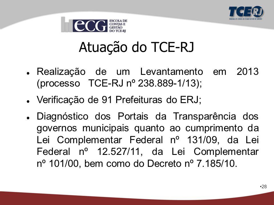 28 Atuação do TCE-RJ ● Realização de um Levantamento em 2013 (processo TCE-RJ nº 238.889-1/13); ● Verificação de 91 Prefeituras do ERJ; ● Diagnóstico
