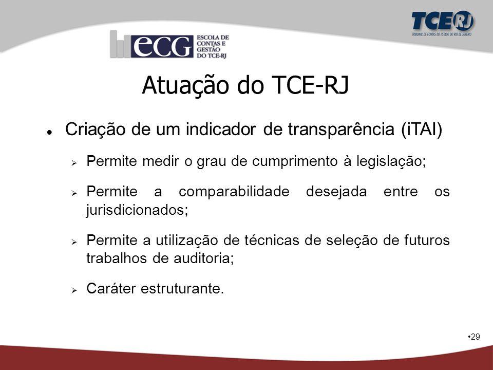 29 Atuação do TCE-RJ ● Criação de um indicador de transparência (iTAI)  Permite medir o grau de cumprimento à legislação;  Permite a comparabilidade