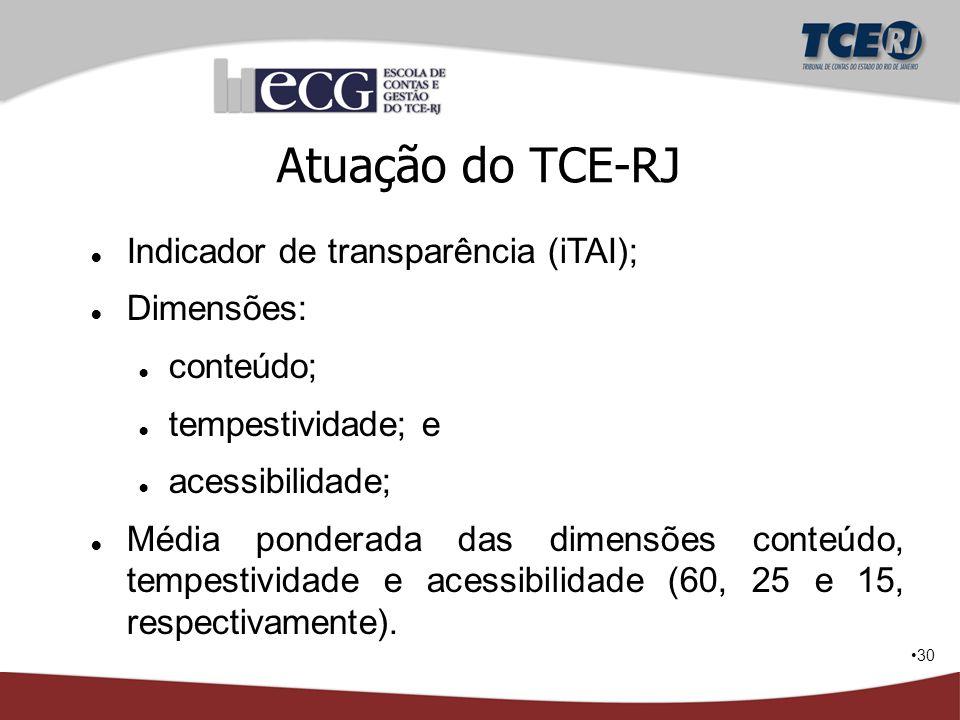 30 Atuação do TCE-RJ ● Indicador de transparência (iTAI); ● Dimensões: ● conteúdo; ● tempestividade; e ● acessibilidade; ● Média ponderada das dimensõ