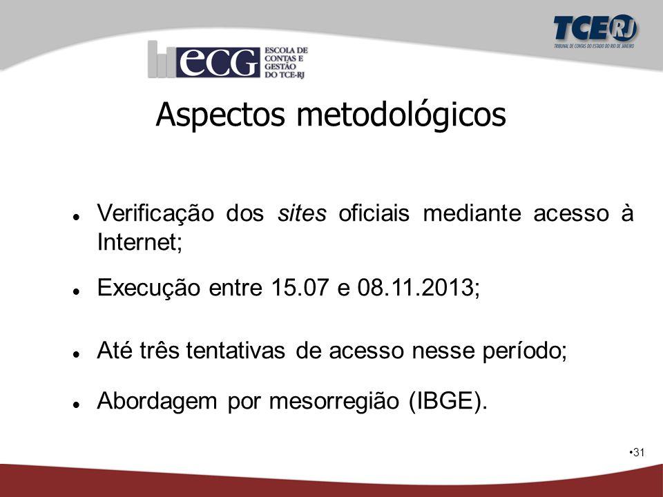 31 Aspectos metodológicos ● Verificação dos sites oficiais mediante acesso à Internet; ● Execução entre 15.07 e 08.11.2013; ● Até três tentativas de a