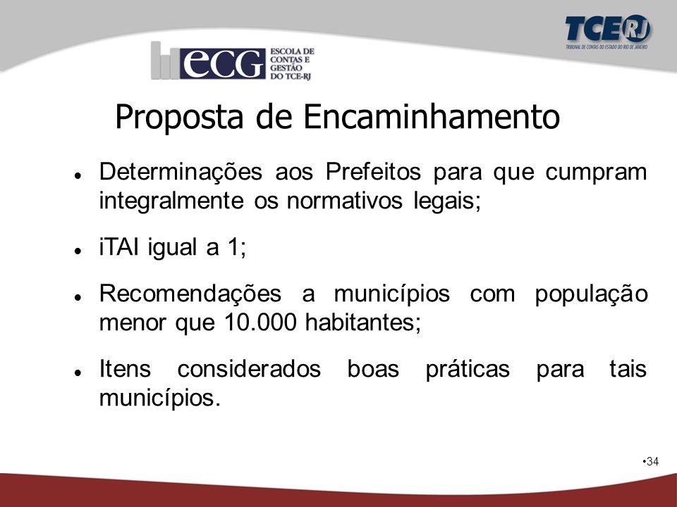 34 Proposta de Encaminhamento ● Determinações aos Prefeitos para que cumpram integralmente os normativos legais; ● iTAI igual a 1; ● Recomendações a m