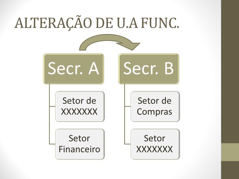ALTERAÇÃO DE U.A FUNC. Secr. A Setor de XXXXXXX Setor Financeiro Secr.