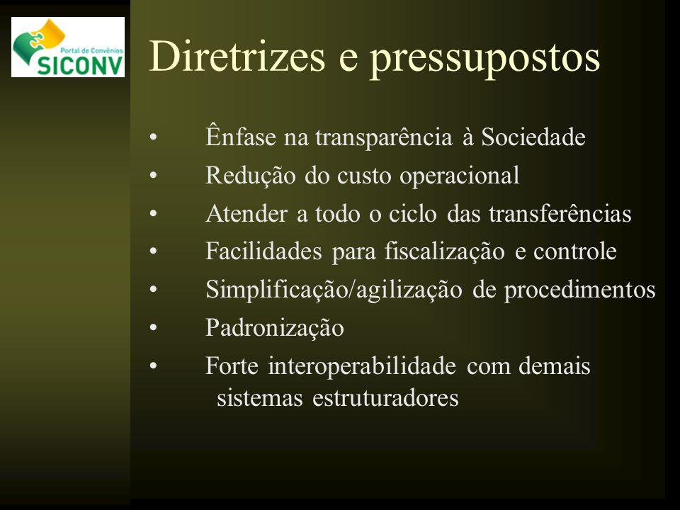 Diretrizes e pressupostos Ênfase na transparência à Sociedade Redução do custo operacional Atender a todo o ciclo das transferências Facilidades para