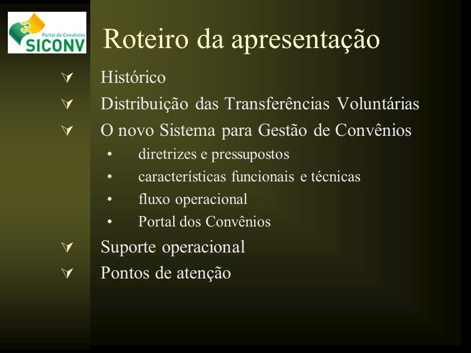 Roteiro da apresentação  Histórico  Distribuição das Transferências Voluntárias  O novo Sistema para Gestão de Convênios diretrizes e pressupostos