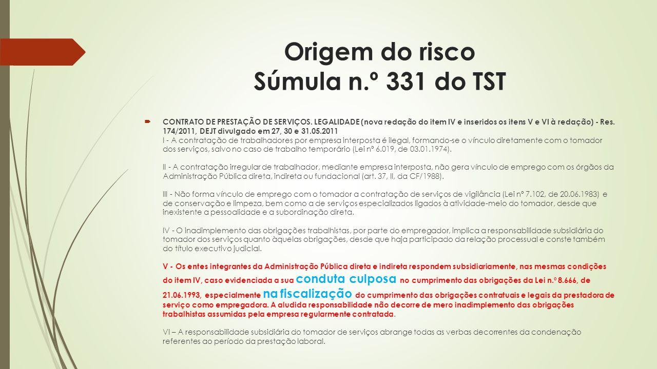 Origem do risco Súmula n.º 331 do TST  CONTRATO DE PRESTAÇÃO DE SERVIÇOS.