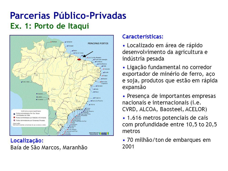 Parcerias Público-Privadas Ex.