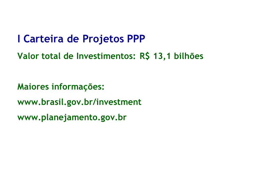 I Carteira de Projetos PPP Valor total de Investimentos: R$ 13,1 bilhões Maiores informações: www.brasil.gov.br/investment www.planejamento.gov.br