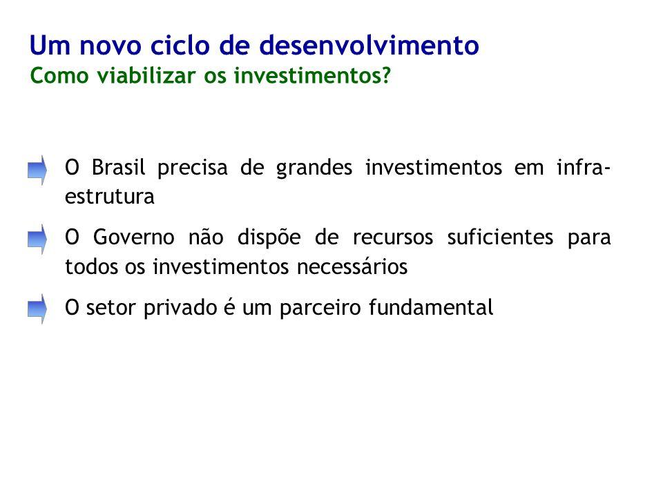 O Brasil precisa de grandes investimentos em infra- estrutura O Governo não dispõe de recursos suficientes para todos os investimentos necessários O setor privado é um parceiro fundamental Como viabilizar os investimentos.
