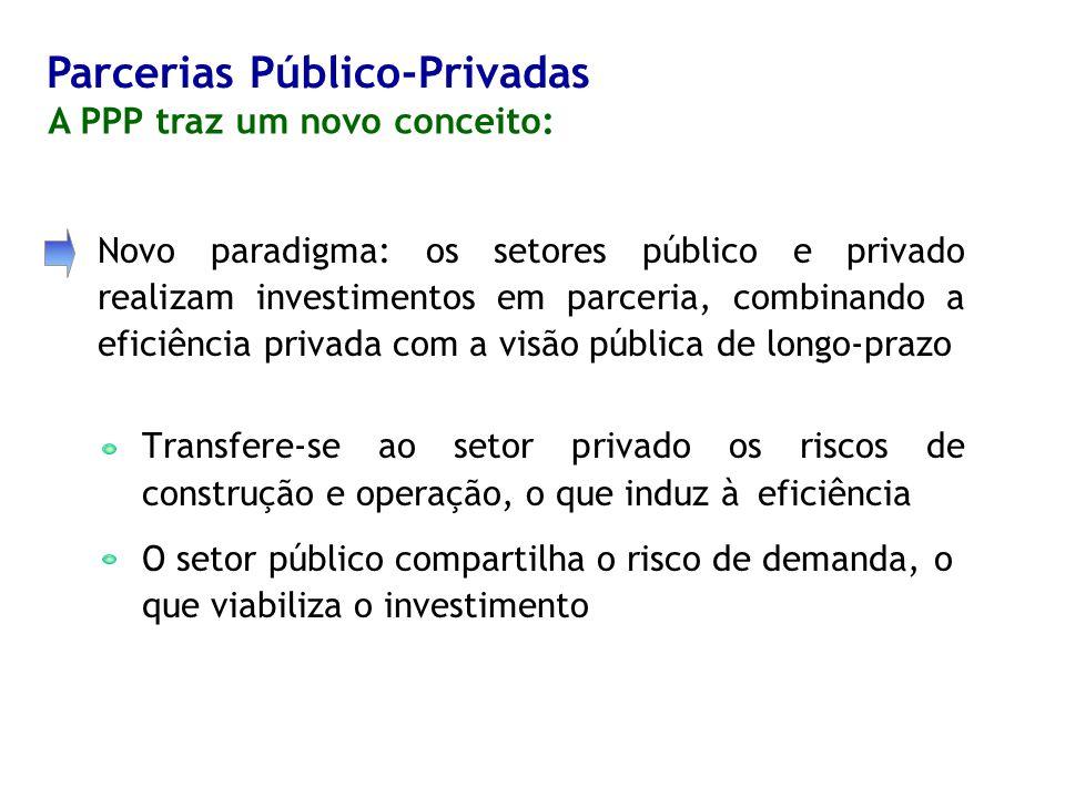 Novo paradigma: os setores público e privado realizam investimentos em parceria, combinando a eficiência privada com a visão pública de longo-prazo Transfere-se ao setor privado os riscos de construção e operação, o que induz à eficiência O setor público compartilha o risco de demanda, o que viabiliza o investimento A PPP traz um novo conceito: Parcerias Público-Privadas